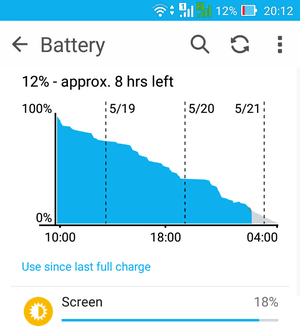 Gambar ASUS Zenfone Max Battery Daily Normal